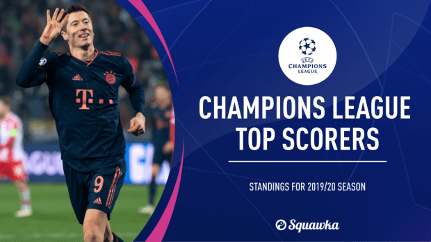 Robert Lewandowski Won The Golden Boot For The 2019-20 Champions League.  He was close to 16 when a first-half attempt came back off the post in the 1-0 win over Paris Saint-Germain in Sunday's final.