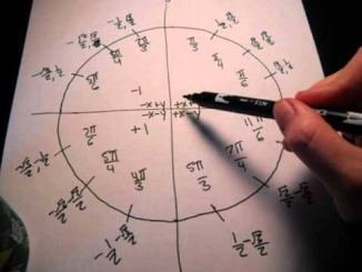 How to Remember the Unit Circle