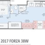 5 Must See Rv Bunkhouse Floorplans