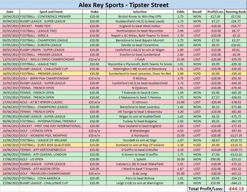 alex rey sports results
