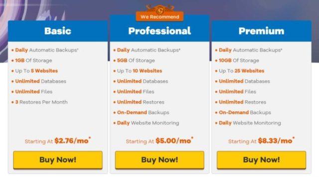 CodeGuard HostGator Add-on Prices