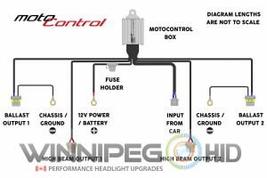 H4656 Wiring Diagram  dot rectagular 4x6 led sealed beam