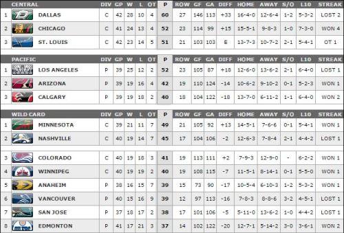 Winnipeg Jets wildcard_Jan.6