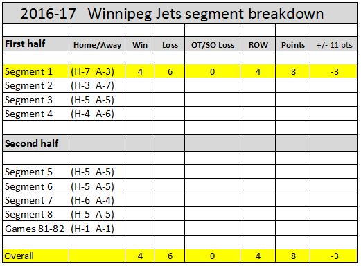 1-segment-jets