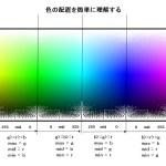 色の並べ方と、色をきれいに並べる4つのポイント