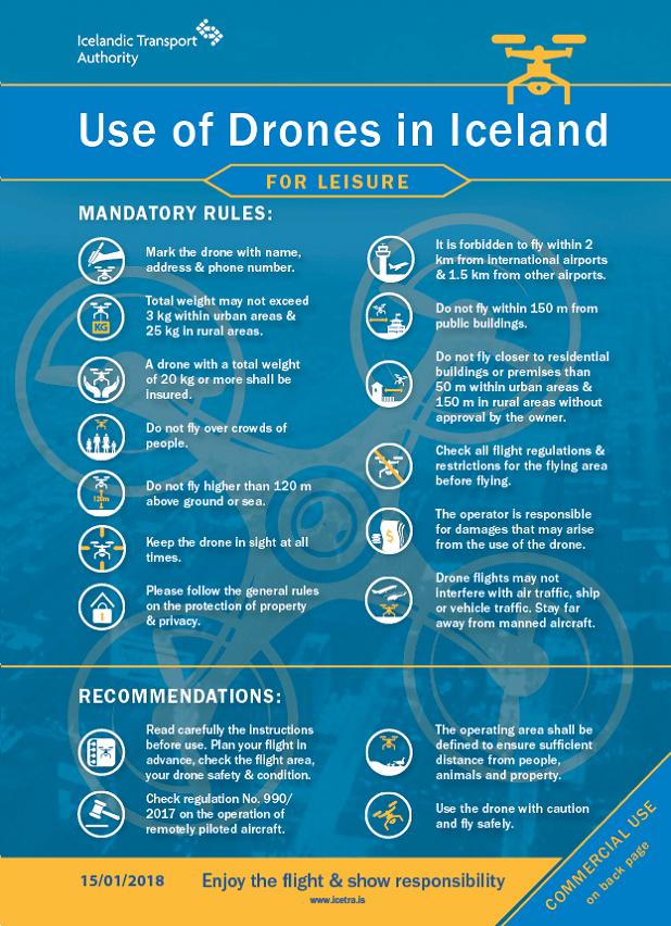 Reglementation Drone Islande