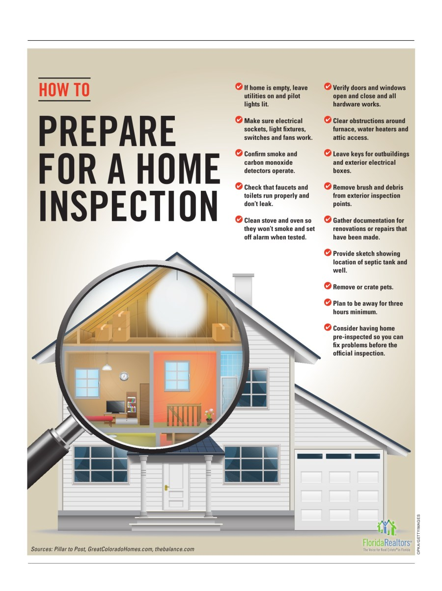 How to get ready for a home inspection. Rich Noto Home inspector Realtor