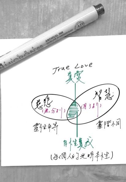 20190412自性真我(每個人的光明本性)