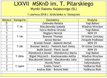 Tabela 004 LXXVII MSKnD 2018 slalom