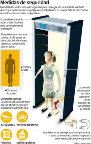 Operación mochila es cosa del pasado, escuelas en México tendrán detector de armas Detectores-tabloide-1-318x500