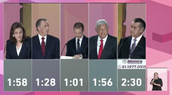 AMLO en el primer debate presidencial 2018 Captura-de-pantalla-2018-04-22-a-las-20.30.45-600x334