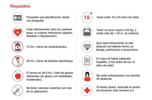 Día Internacional del Donador de Sangre: ¿Qué necesitas para donar sangre? 20170706164427-600x394