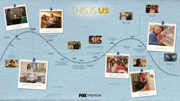 'This Is Us', la serie que conmueve hasta las lágrimas THis-Is-Us-Moments-600x338