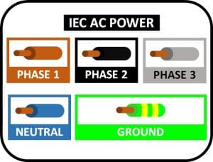 IEC AC Wire color code