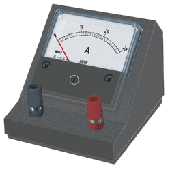 what does an ammeter measure