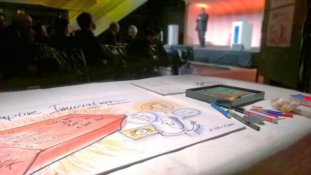 Graphic Recording auf dem Innovationsforum 2014 in München 2