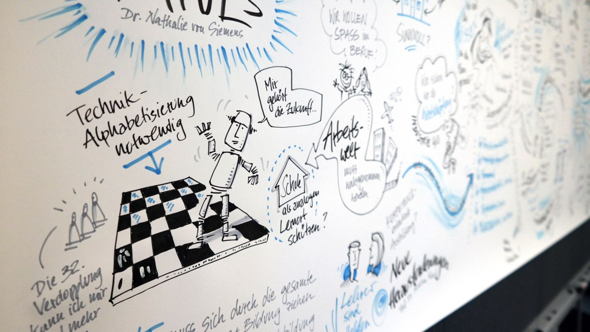 detail-graphic-recording-querdenker-roundtable-okt-2015-copyright-wolfgang-irber-1