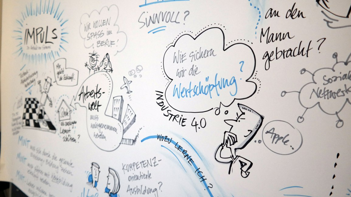 detail-graphic-recording-querdenker-roundtable-okt-2015-copyright-wolfgang-irber-5