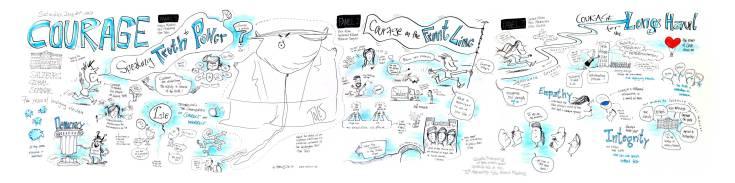 Graphic-Recording-Salzburg-Global-Seminar-June-24th-2017-by-Wolfgang-Irber-4000