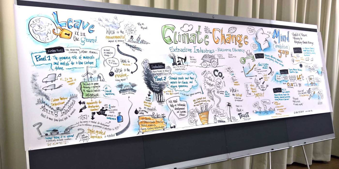 Graphic-Recording-Bonn by-Wolfgang-Irber-for-GIZ-at-COP23-2017v2