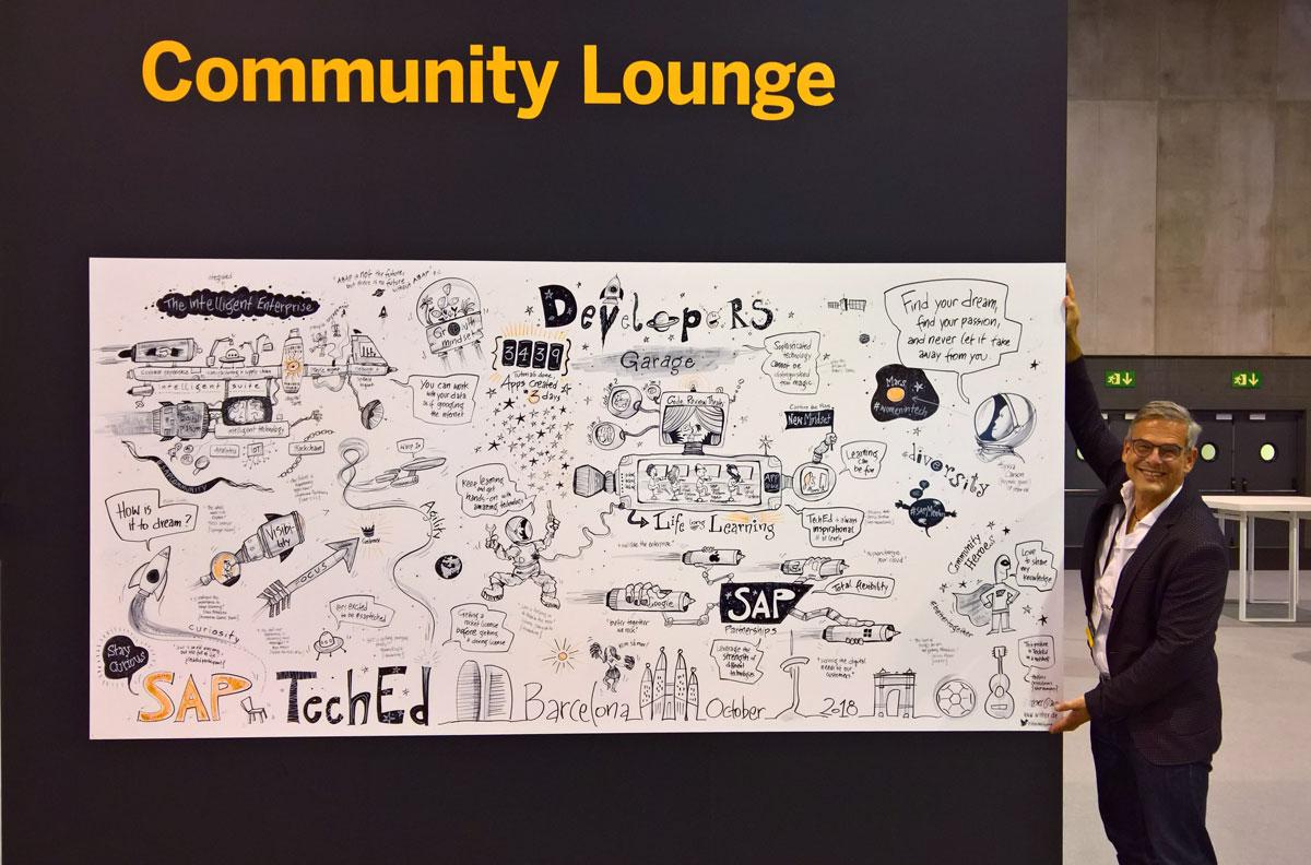 Graphic Recording auf der SAP TechEd in Barcelona von Wolfgang Irber