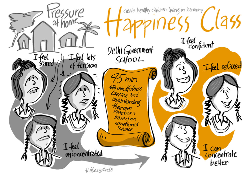 Happiness-Class