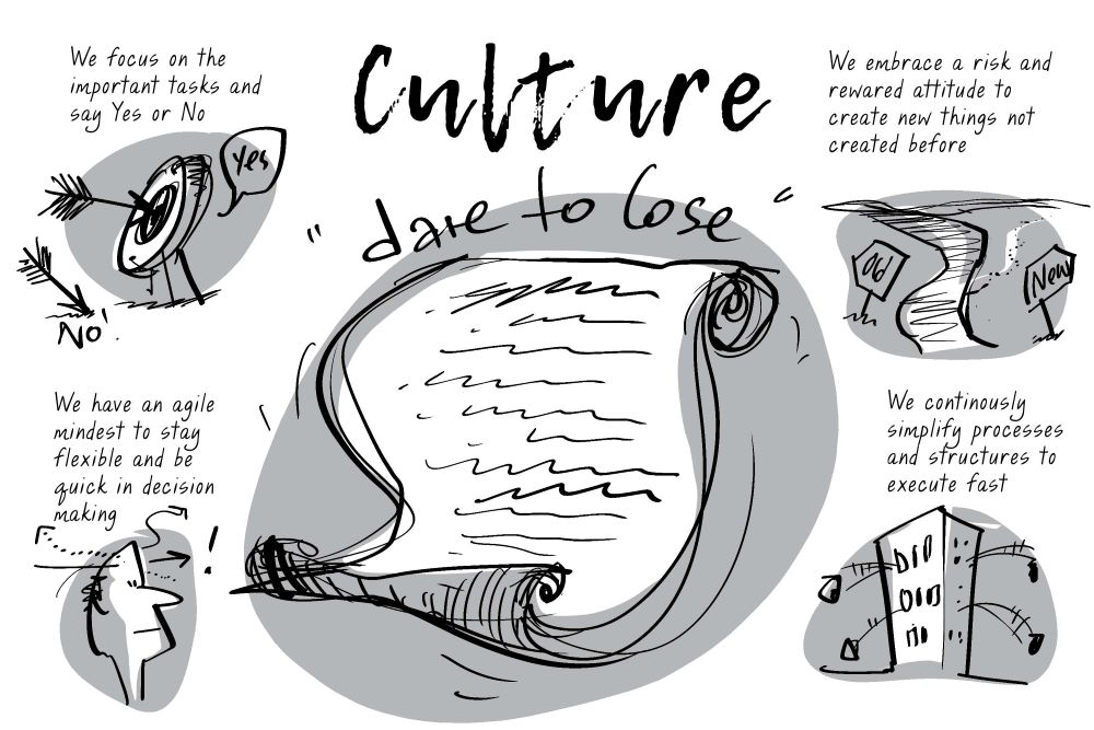 Culture of vision