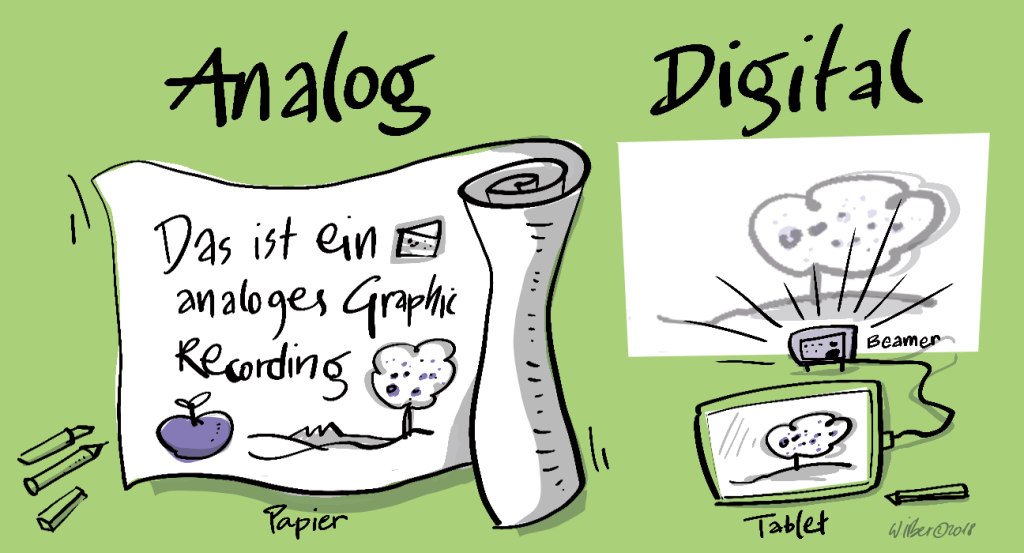 Analoges-Graphic-Recording-vs-digitales-Graphic-Recording