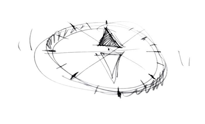 Warum ist eine Strategie-Visualisierung als Leitbild so wichtig? Kompass für das Zielbild.