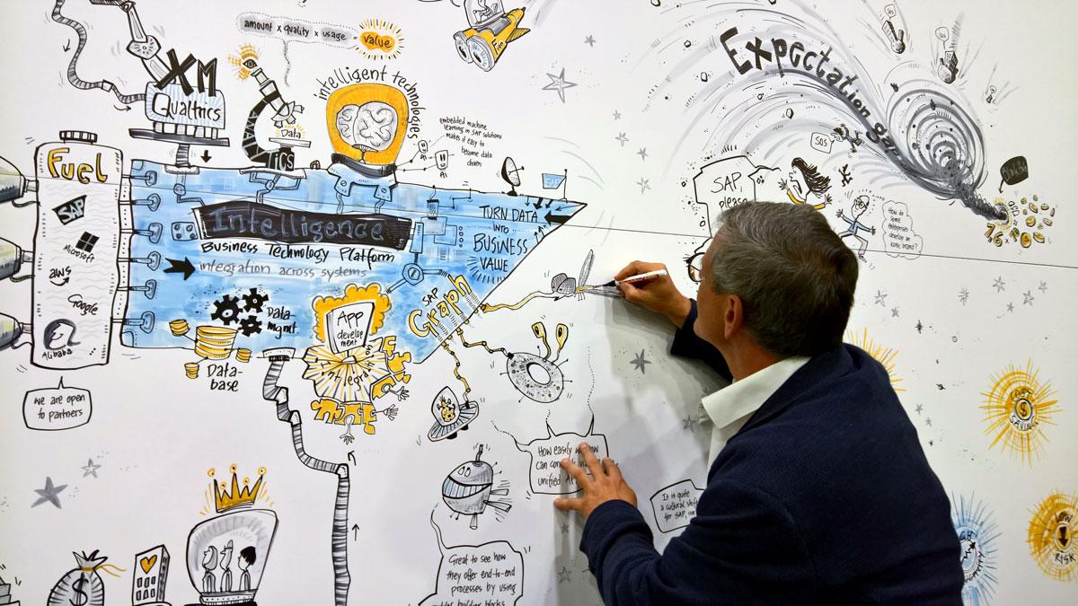 Wolfgang Irber zeichnet als Graphic Recorder auf der SAP TechEd 2019 in Las Vegas