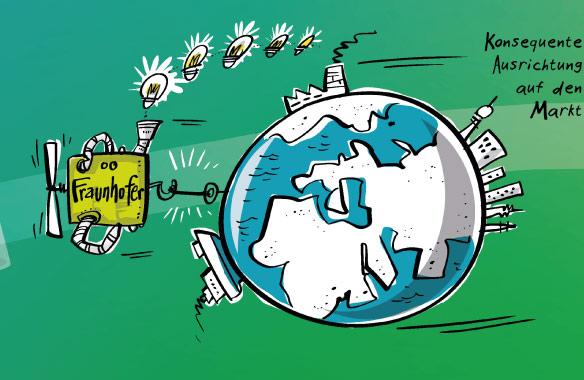 leitbild-globalisierte-Wirtschaft