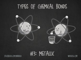 Chemical Bonds- Metallic