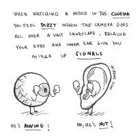 science, curious, curiosity, fun, funny, humor, dizzy, movie, cinema, ear, eye, sensory