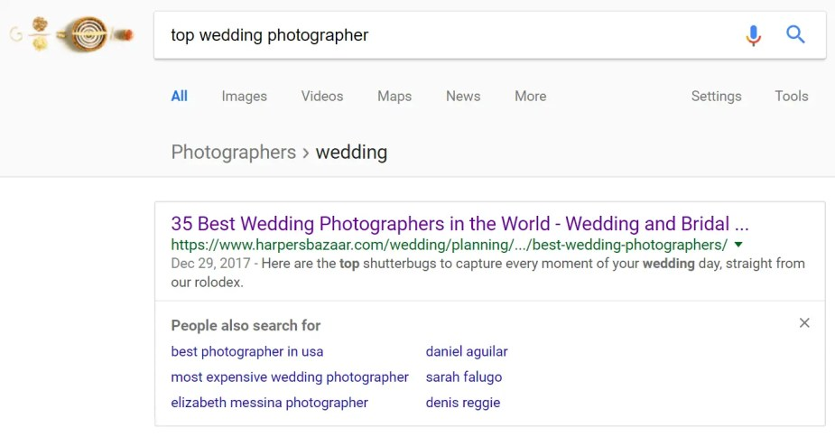 Competition in SERPs