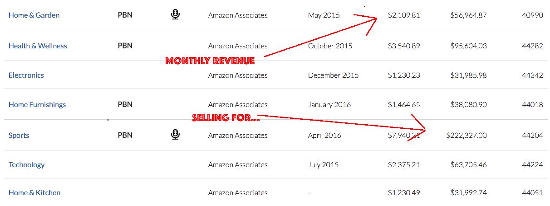 Digital Worth Academy Reviews