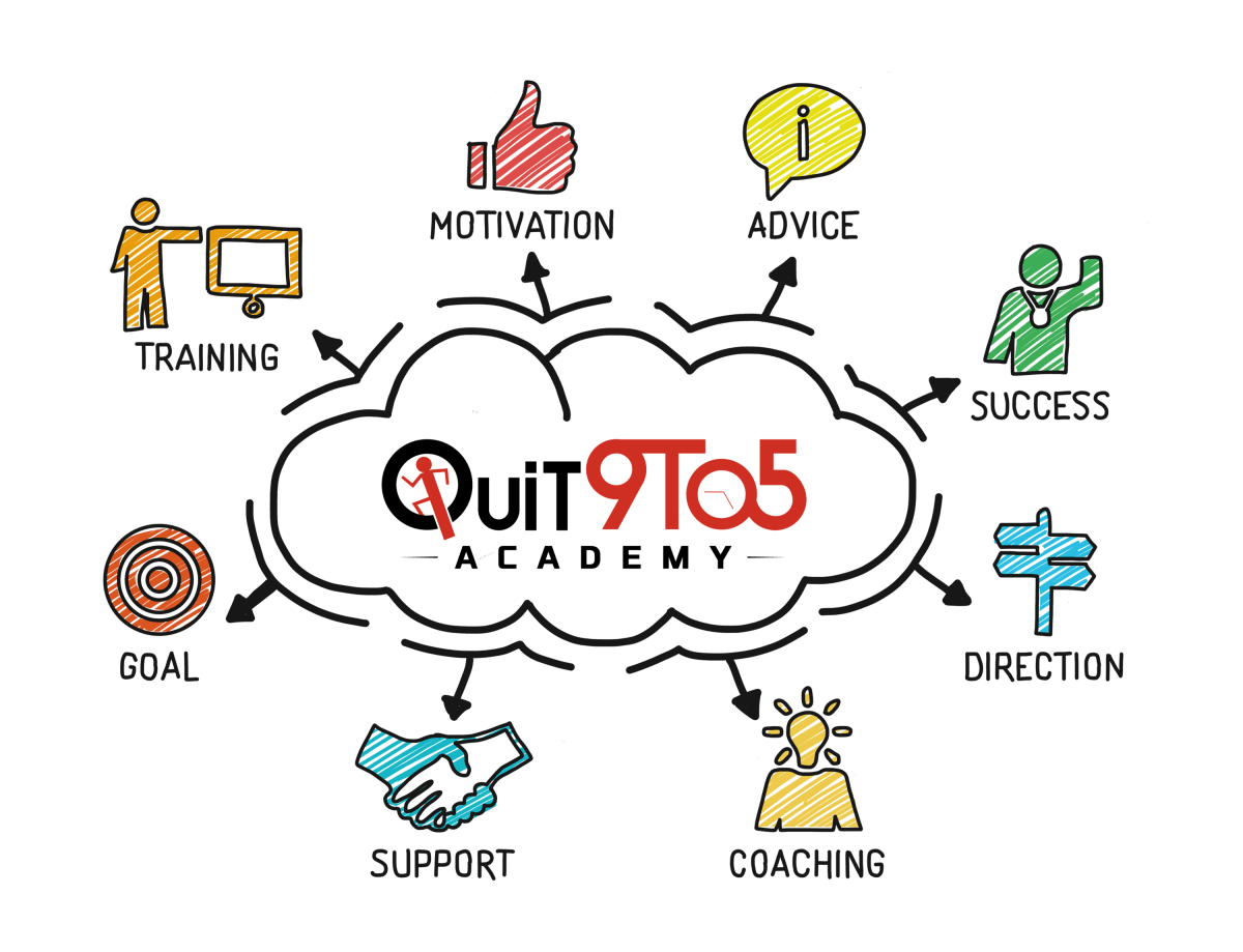 Quit 9 To 5 Academy Review - Make Dollars Or Not?