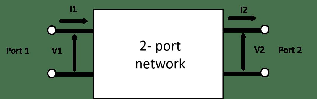 2port-network