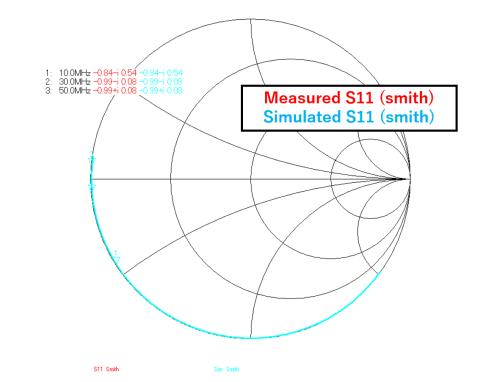 s11_smith_comp02