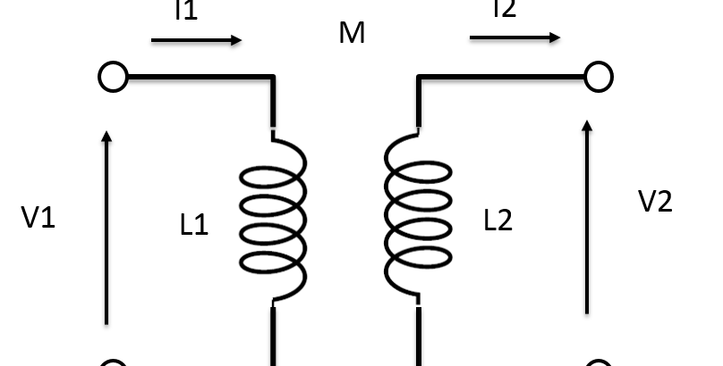 z parameters of the coupled inductors network  u2013 wireless
