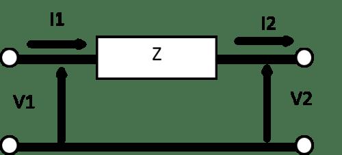 serial-network