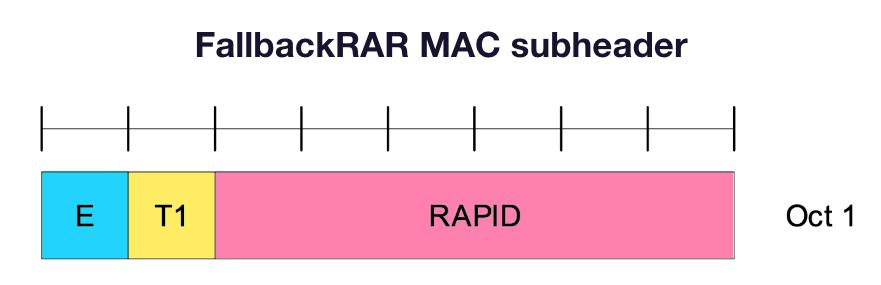 5G-NR MAC SubPDU Header for Fall back RAR
