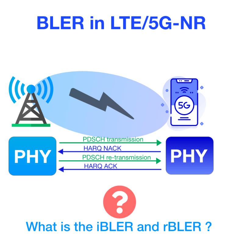 BLER in LTE-5G-NR – 1