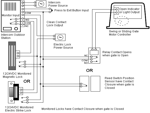 Honda V45 Magna Wiring Diagram