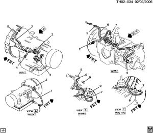 1992 Camaro 5 Speed Vss Wiring Diagram