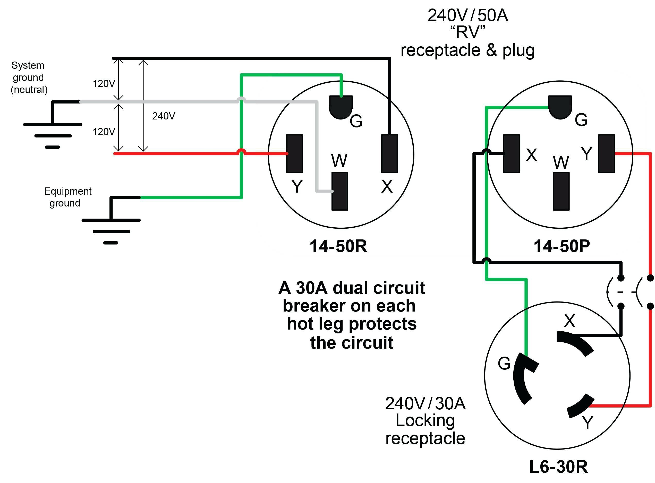 Nema L14 20 Wiring Diagram When Using A Wild Leg