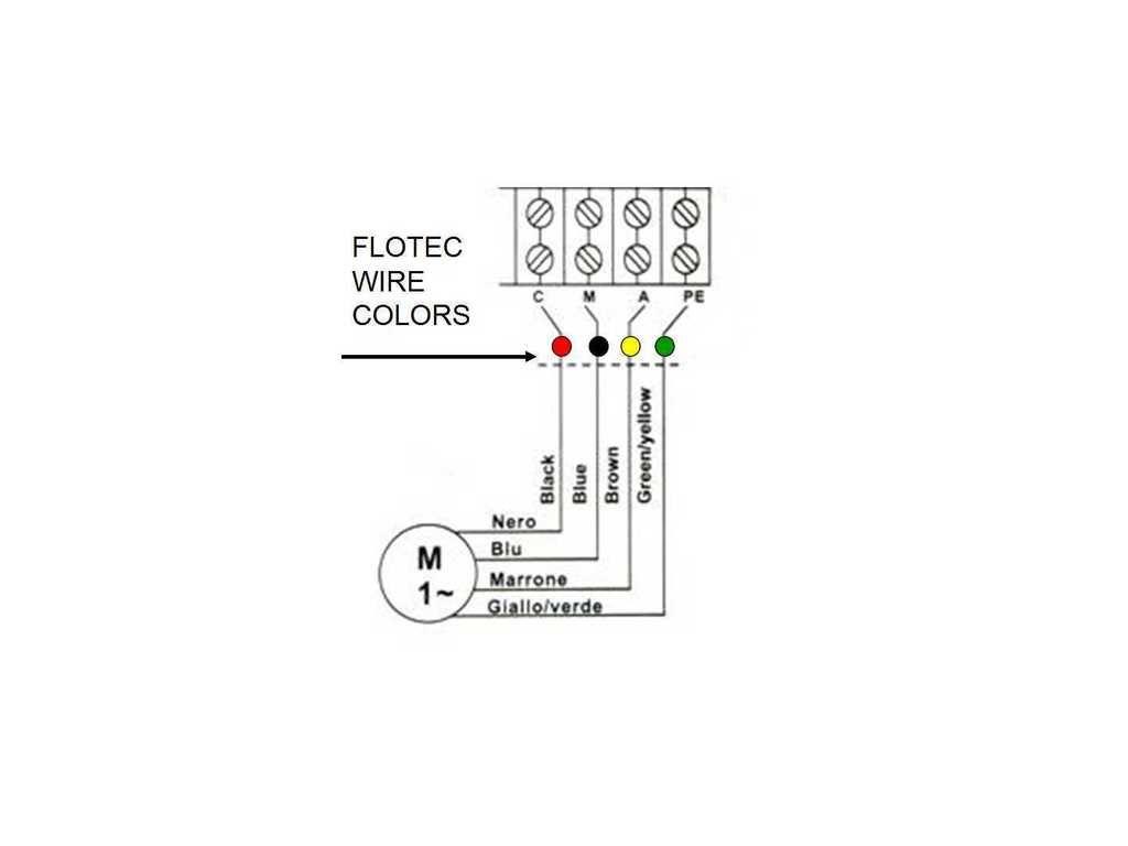 Nema L14 20 Wiring Diagram When Using A Wild Leg