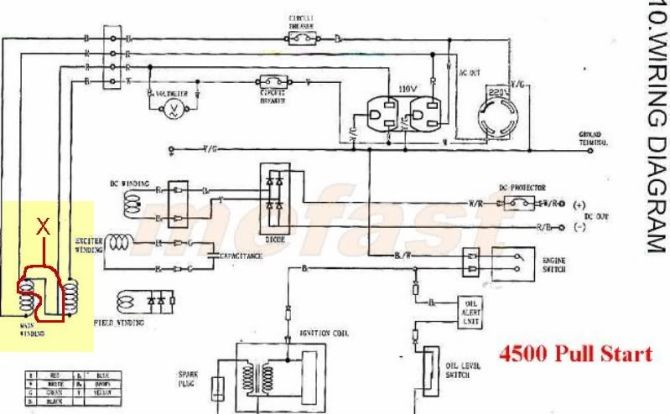 diagram onan rv generator remote wiring diagram full