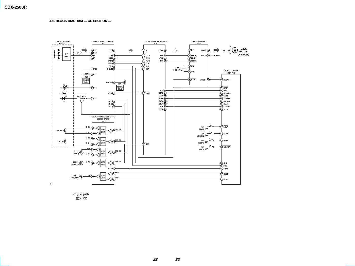 Sony Cdx S Wiring Diagram