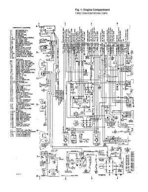 1995 Chevrolet Monte Carlo Complete Wiring Diagrams | plete wiring diagrams catalogues