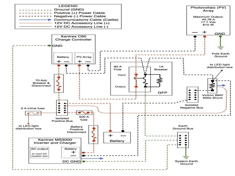 Case Charging System Wiring Diagram